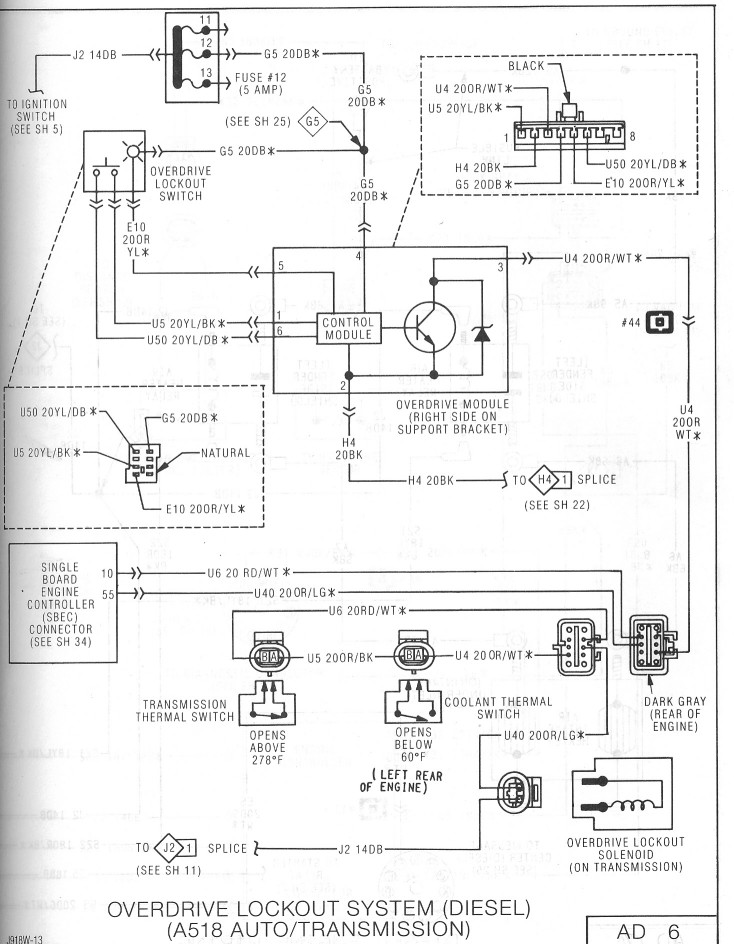 DIAGRAM] 1992 Dodge Truck Overdrive Wiring Diagram FULL Version HD Quality Wiring  Diagram - HOMEWIRINGSERVICES.MAMI-WATA.FRDiagram Database - Mami Wata